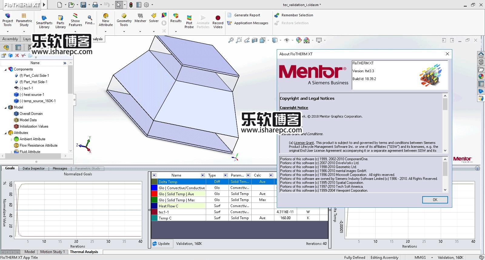 FloTHERM XT 3.3破解版